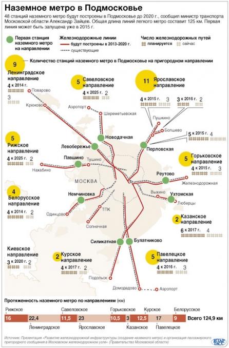 Схема станций легкого метро